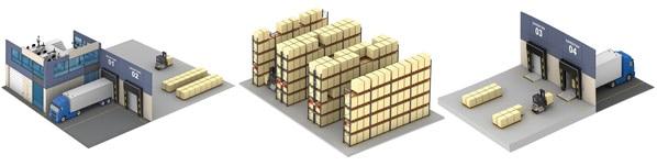 برنامج المستودع ـ Easy WMS